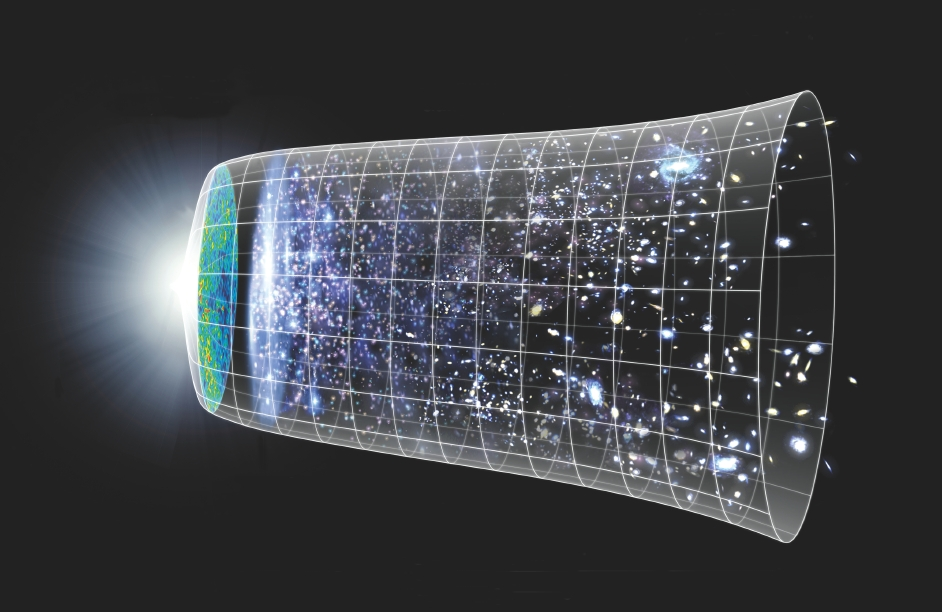 The rate of expansion of the universe has changed over time