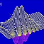 Three-dimensional wave packet links waves and elementary particles