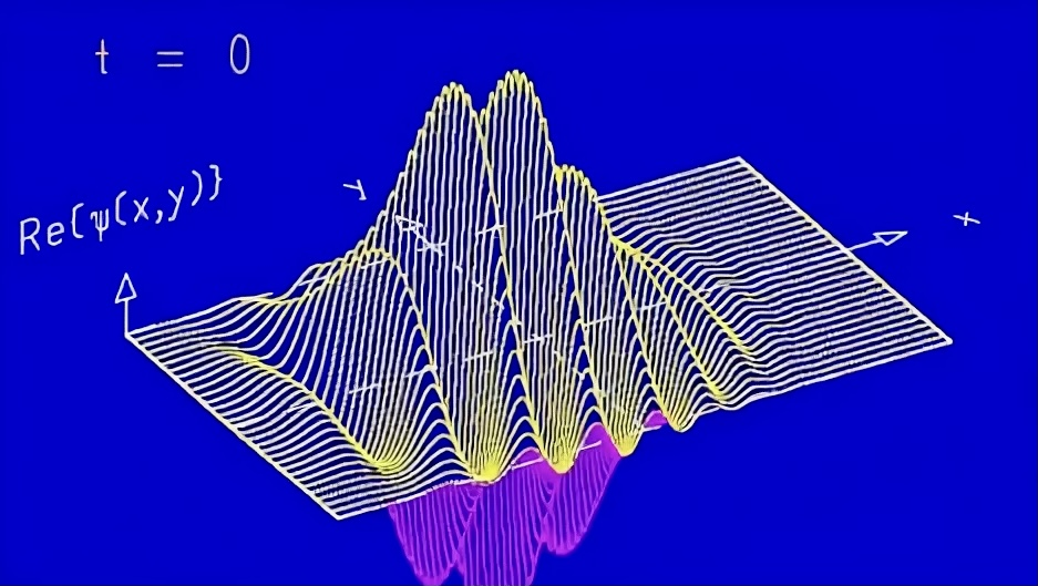 Three-dimensional wave packet