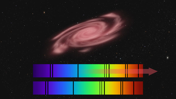 Redshift of a distant galaxy